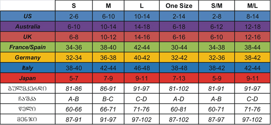 stm sizes